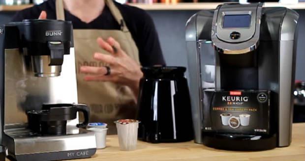 Best Coffee Maker